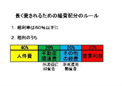 Keirihaibunn_2
