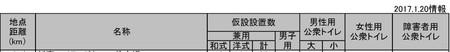 2017toilets_170120_1