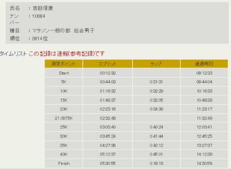 Itabashi_time