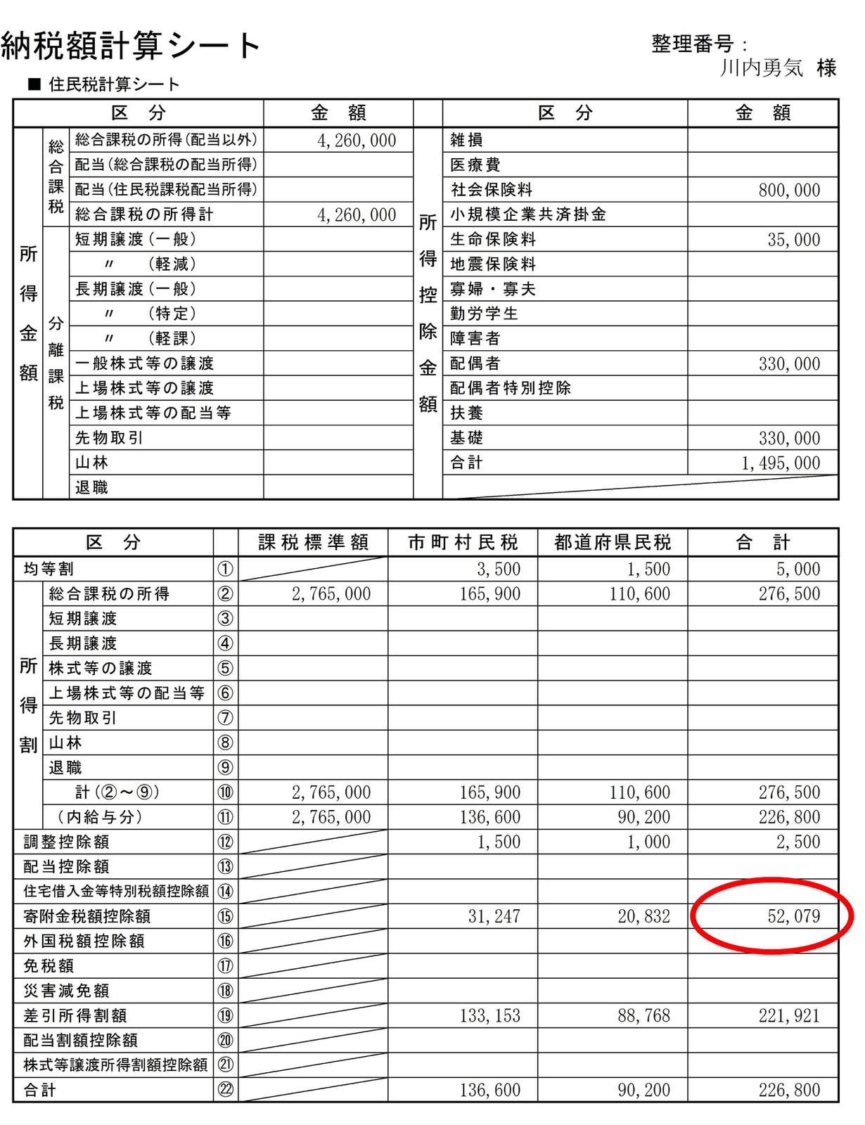税 シュミレーション 住民 計算