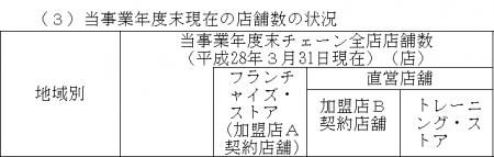 11-h283-1
